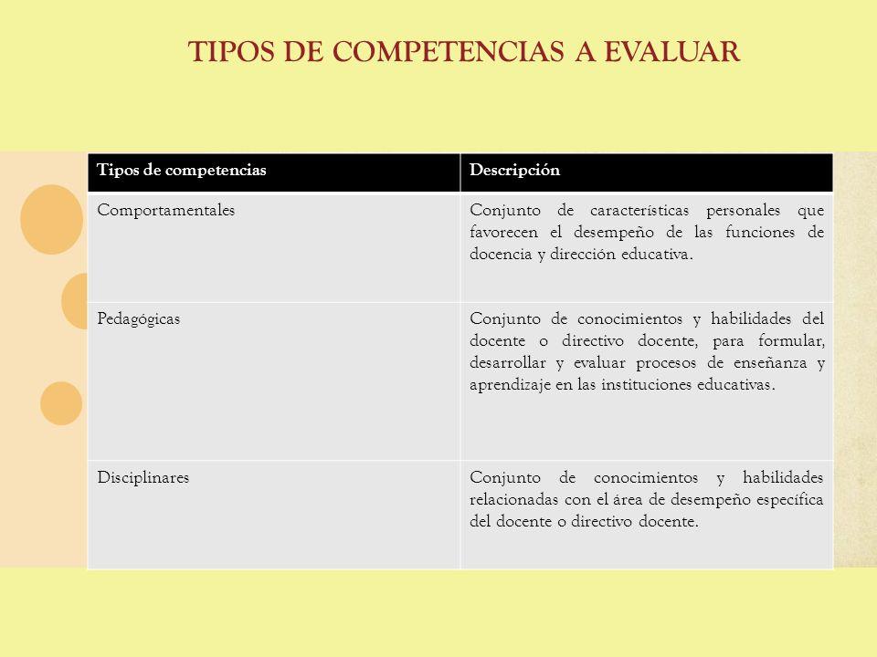 Tipos de competencias a evaluar