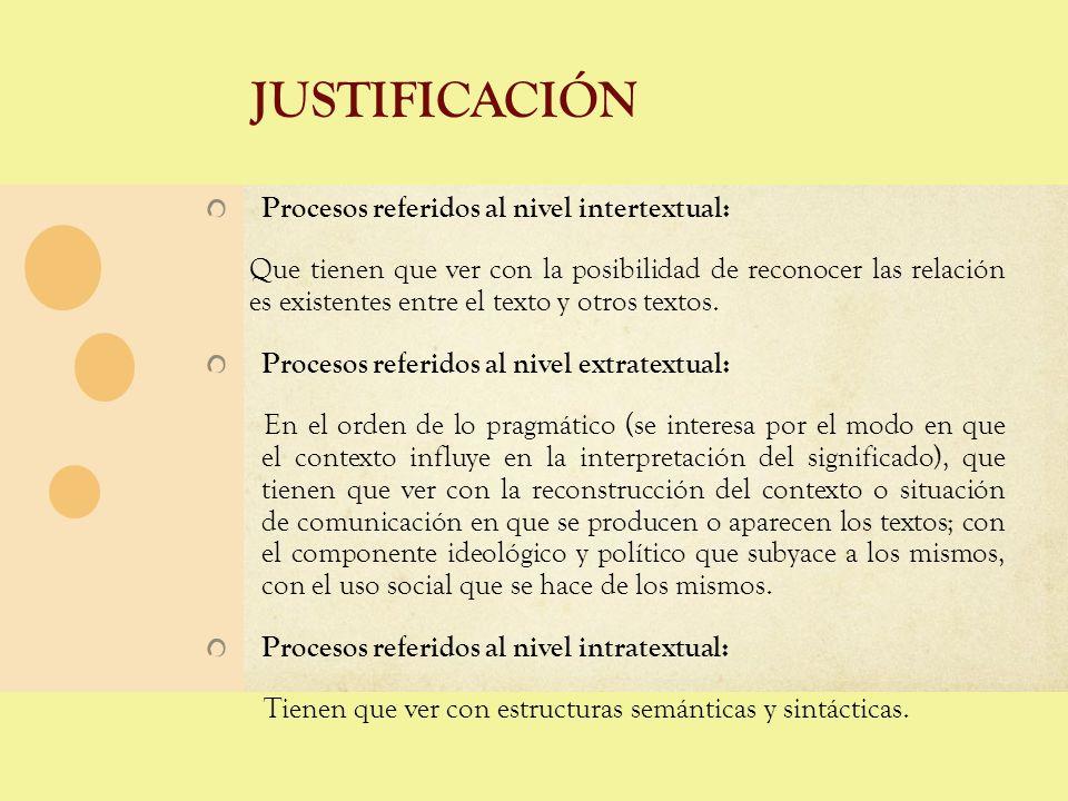 justificación Procesos referidos al nivel intertextual: