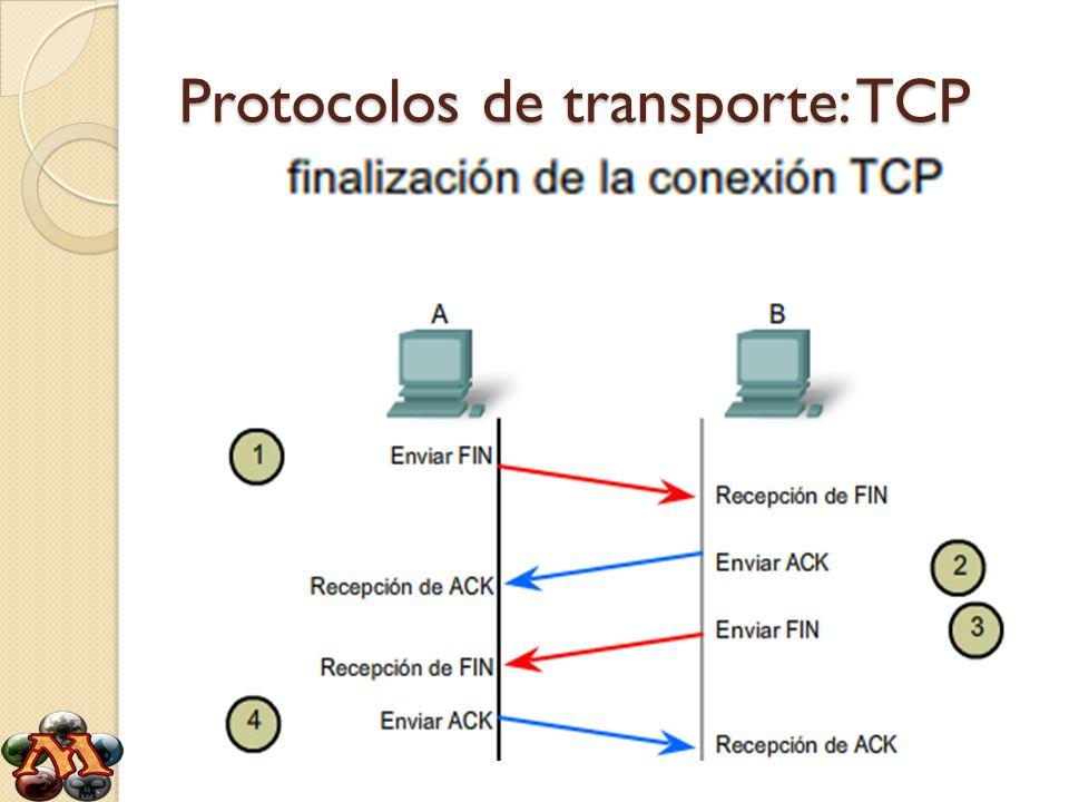 Protocolos de transporte: TCP