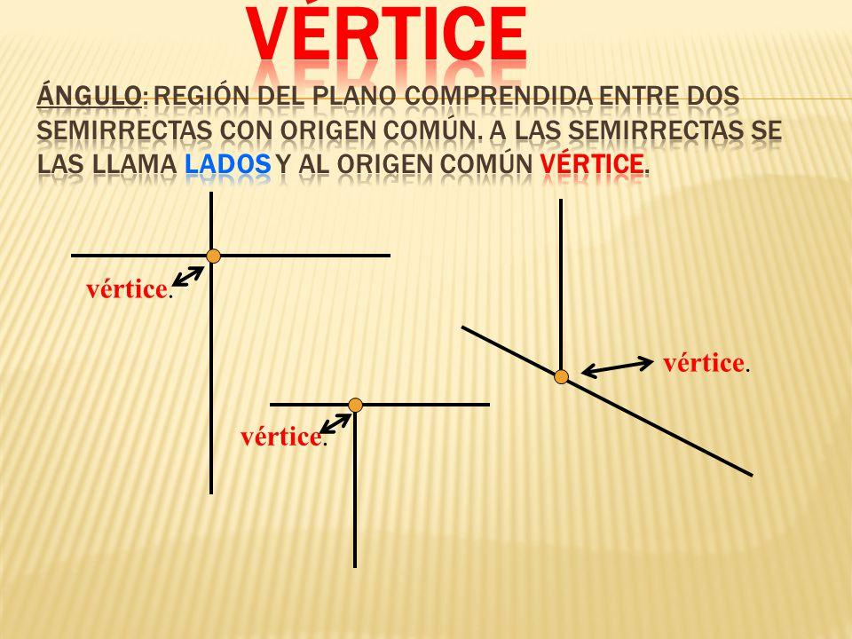 Vértice Ángulo: región del plano comprendida entre dos semirrectas con origen común. A las semirrectas se las llama lados y al origen común vértice.