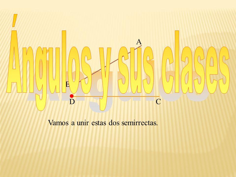 Ángulos y sus clases Ángulos A B D C
