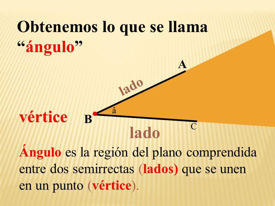 Obtenemos lo que se llama ángulo
