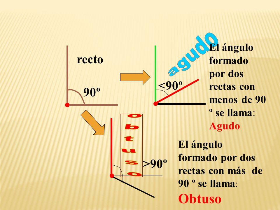 agudo obtuso recto <90º 90º >90º