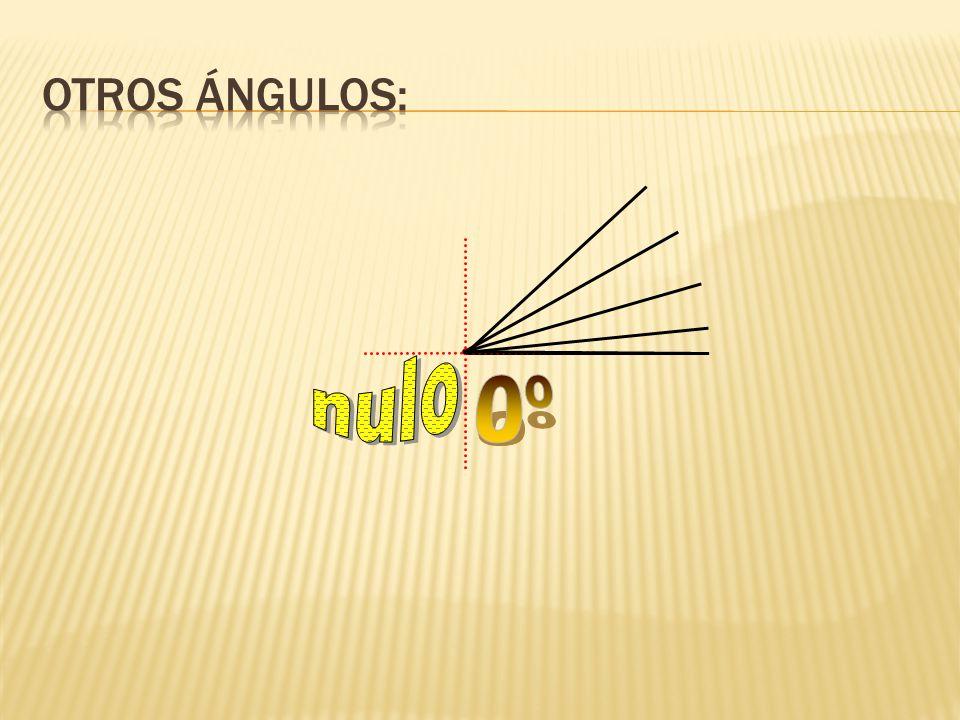 Otros ángulos: nulo 0º