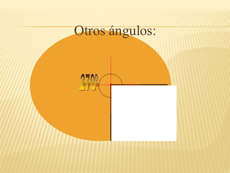 Otros ángulos: 270º