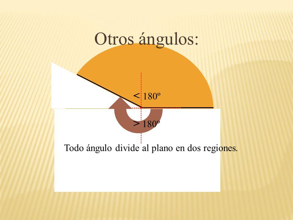 Todo ángulo divide al plano en dos regiones.