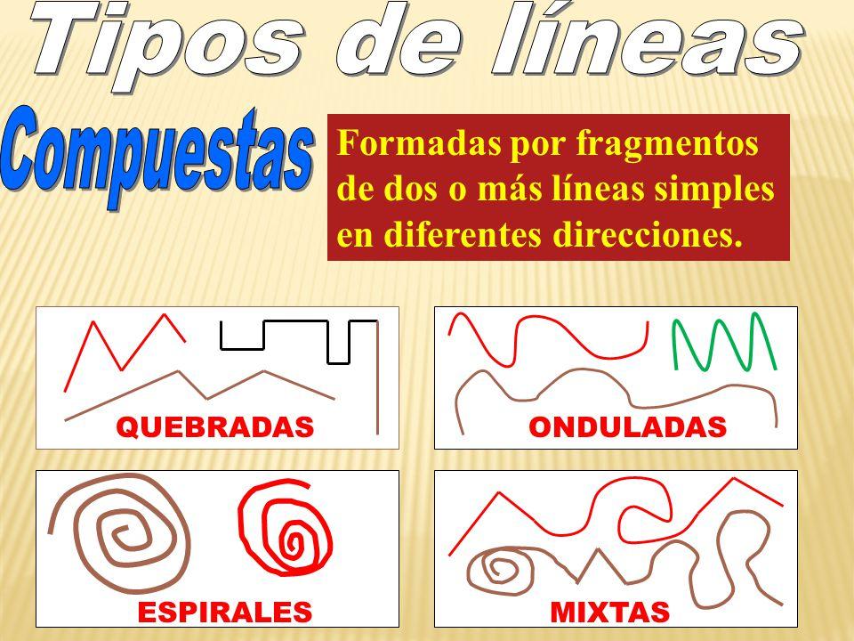 Tipos de líneas Compuestas