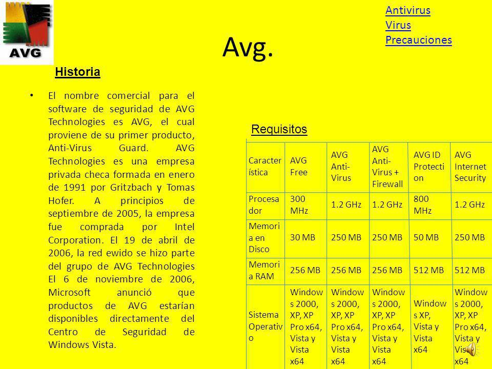 Avg. Antivirus Virus Precauciones Historia Requisitos