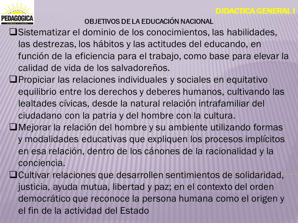 OBJETIVOS DE LA EDUCACIÓN NACIONAL
