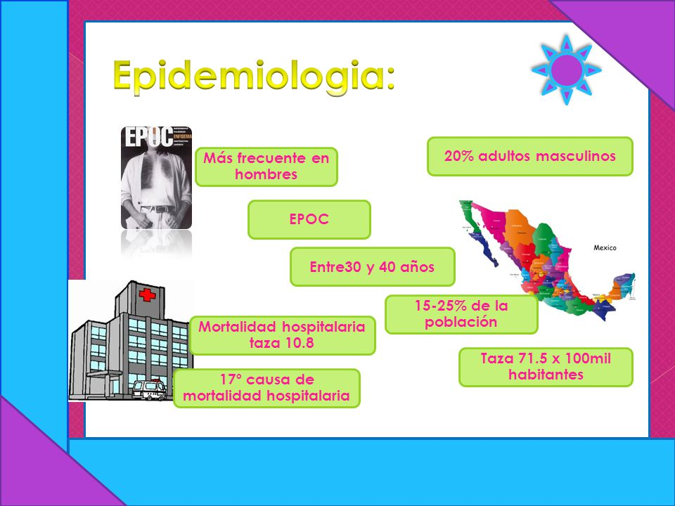 Epidemiologia: 20% adultos masculinos Más frecuente en hombres EPOC