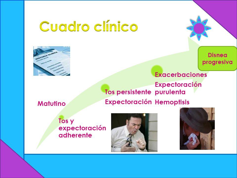 Cuadro clínico Exacerbaciones Expectoración purulenta Hemoptisis
