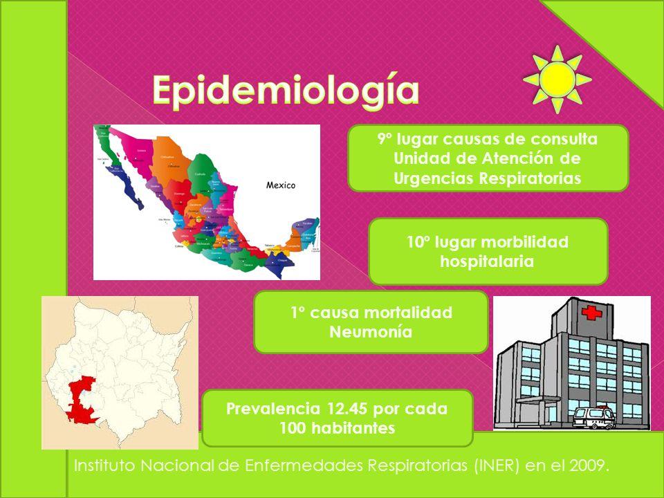 Epidemiología 9º lugar causas de consulta Unidad de Atención de Urgencias Respiratorias. 10º lugar morbilidad hospitalaria.