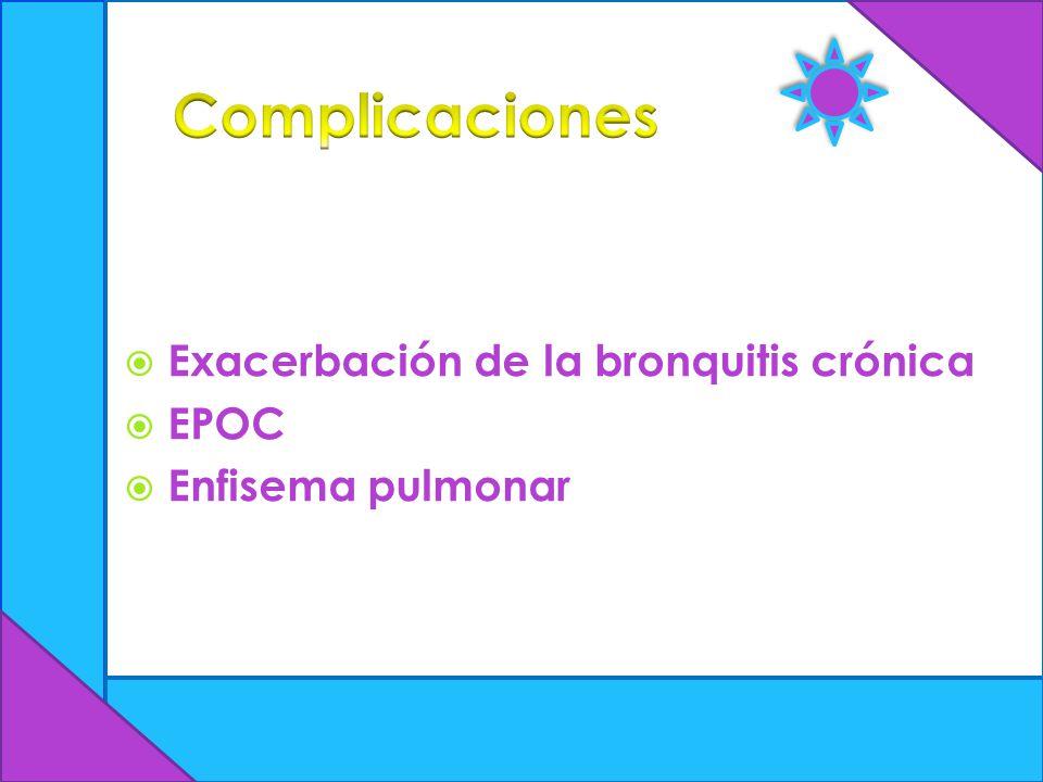Complicaciones Exacerbación de la bronquitis crónica EPOC