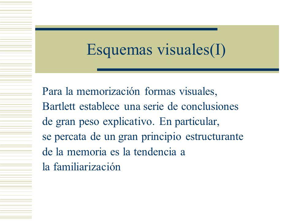 Esquemas visuales(I) Para la memorización formas visuales,
