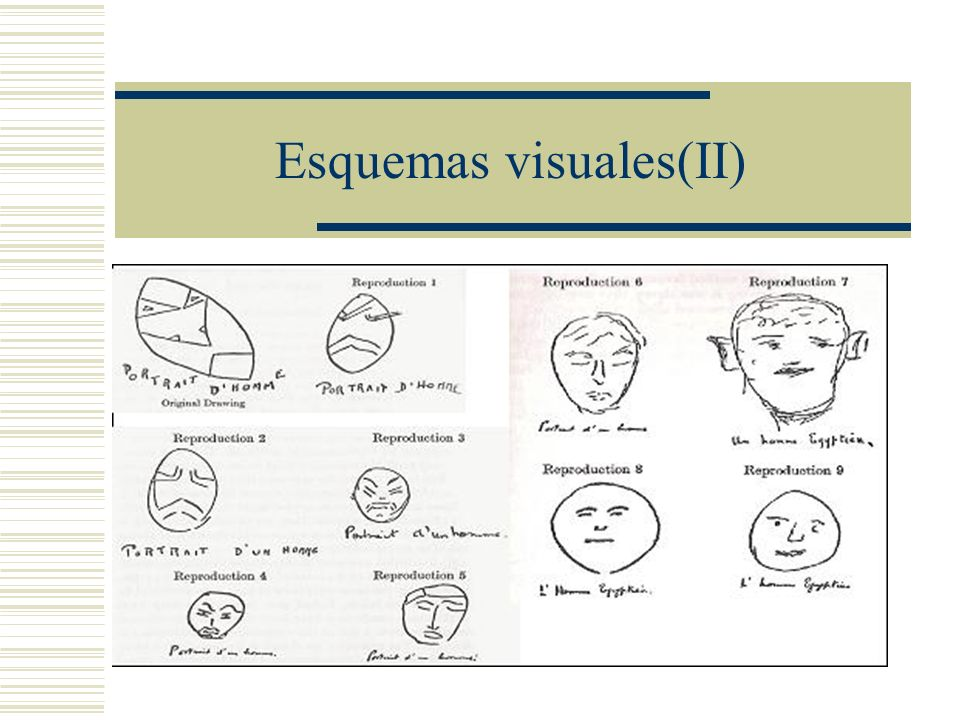 Esquemas visuales(II)