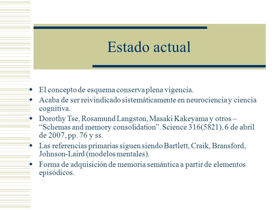 Estado actual El concepto de esquema conserva plena vigencia.