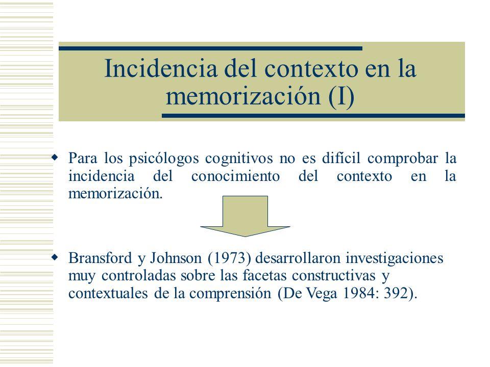 Incidencia del contexto en la memorización (I)
