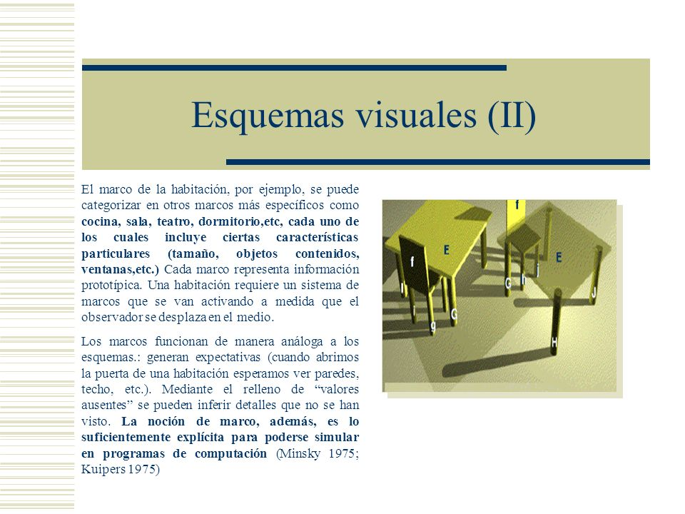 Esquemas visuales (II)