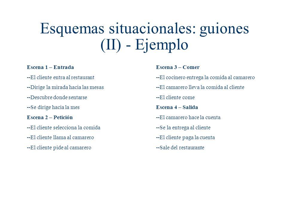 Esquemas situacionales: guiones (II) - Ejemplo