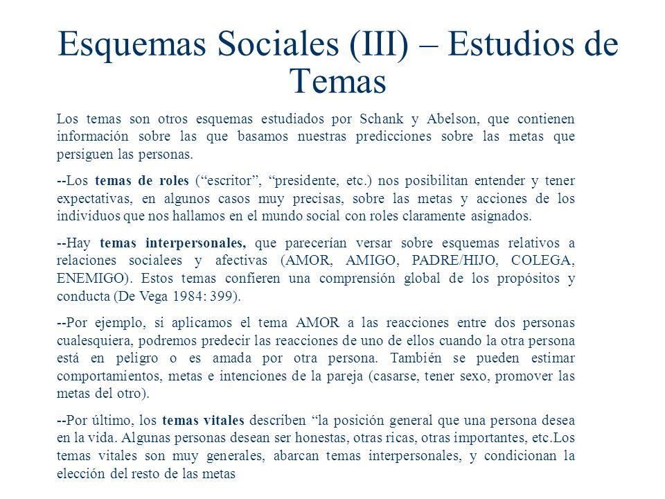 Esquemas Sociales (III) – Estudios de Temas