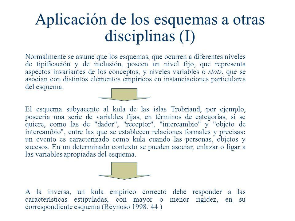 Aplicación de los esquemas a otras disciplinas (I)