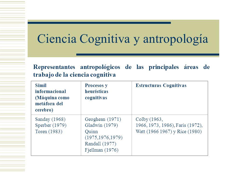 Ciencia Cognitiva y antropología