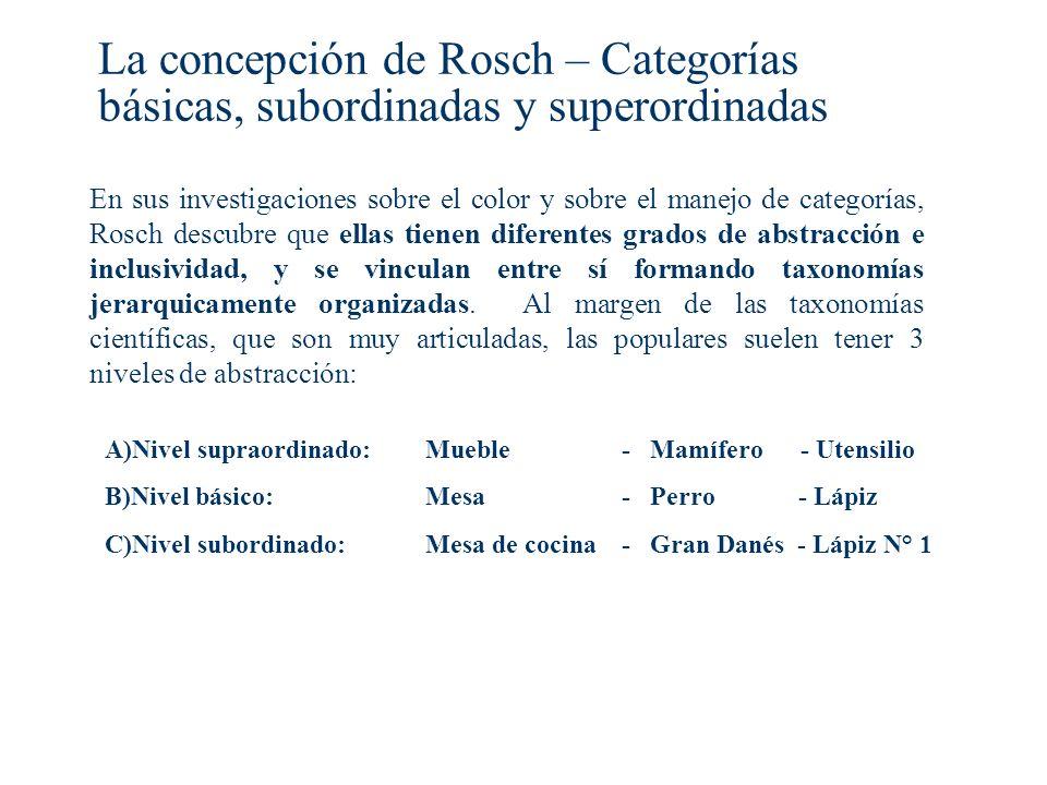 La concepción de Rosch – Categorías básicas, subordinadas y superordinadas