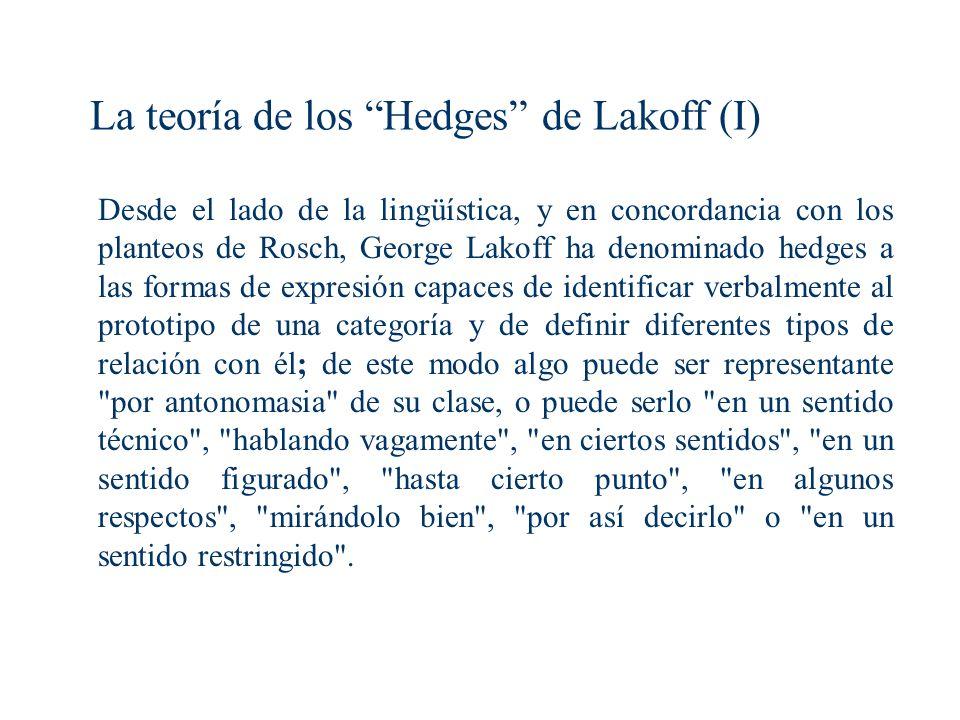 La teoría de los Hedges de Lakoff (I)