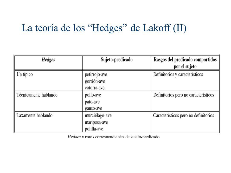 La teoría de los Hedges de Lakoff (II)