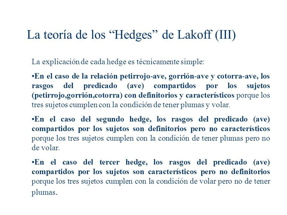 La teoría de los Hedges de Lakoff (III)