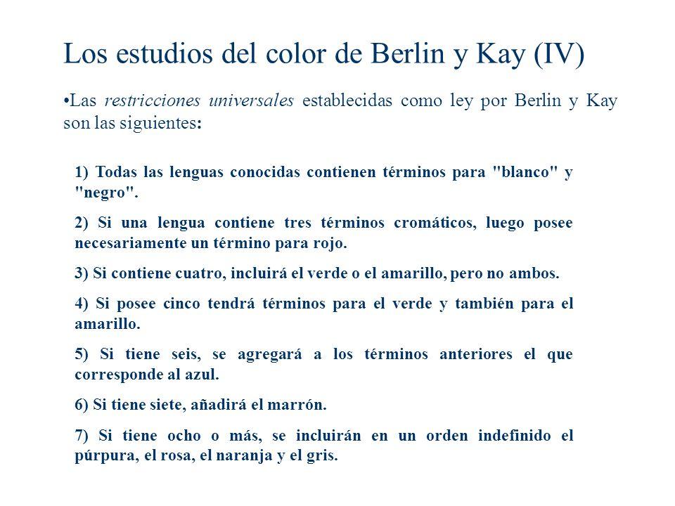 Los estudios del color de Berlin y Kay (IV)