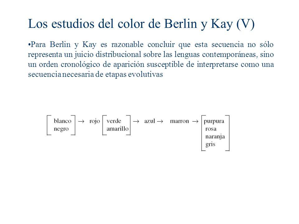 Los estudios del color de Berlin y Kay (V)
