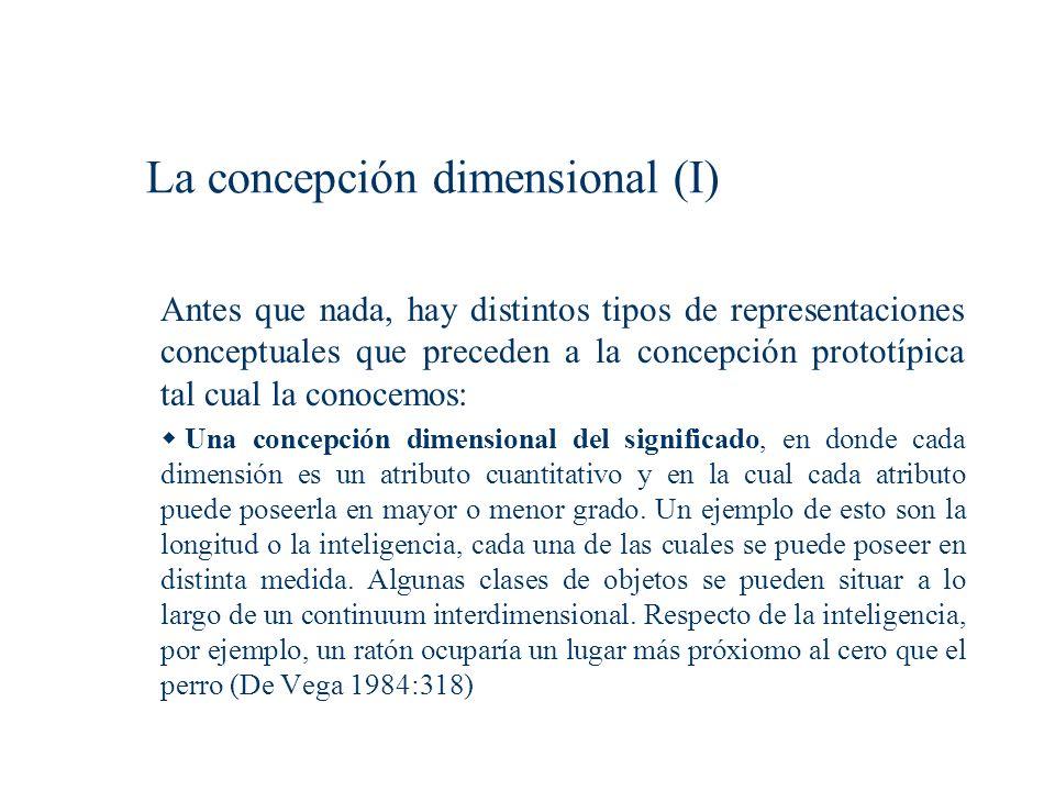 La concepción dimensional (I)