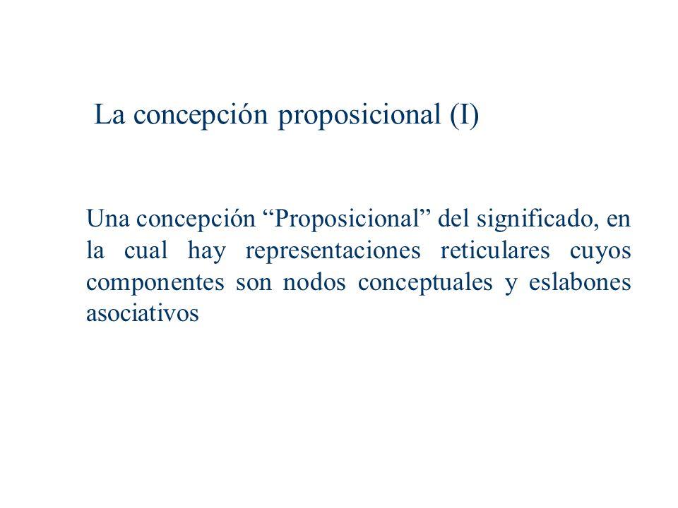 La concepción proposicional (I)