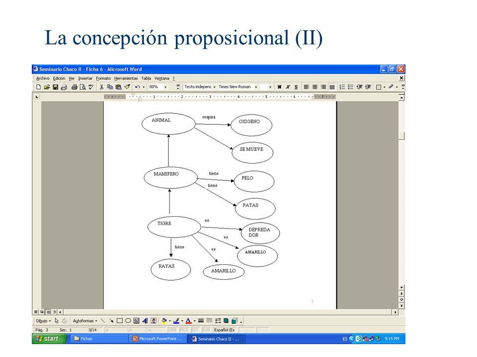 La concepción proposicional (II)