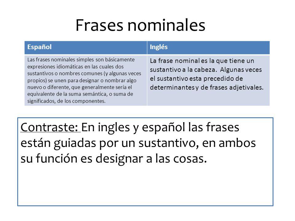 Frases nominales Español. Inglés.