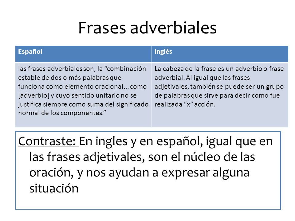 Frases adverbiales Español. Inglés.