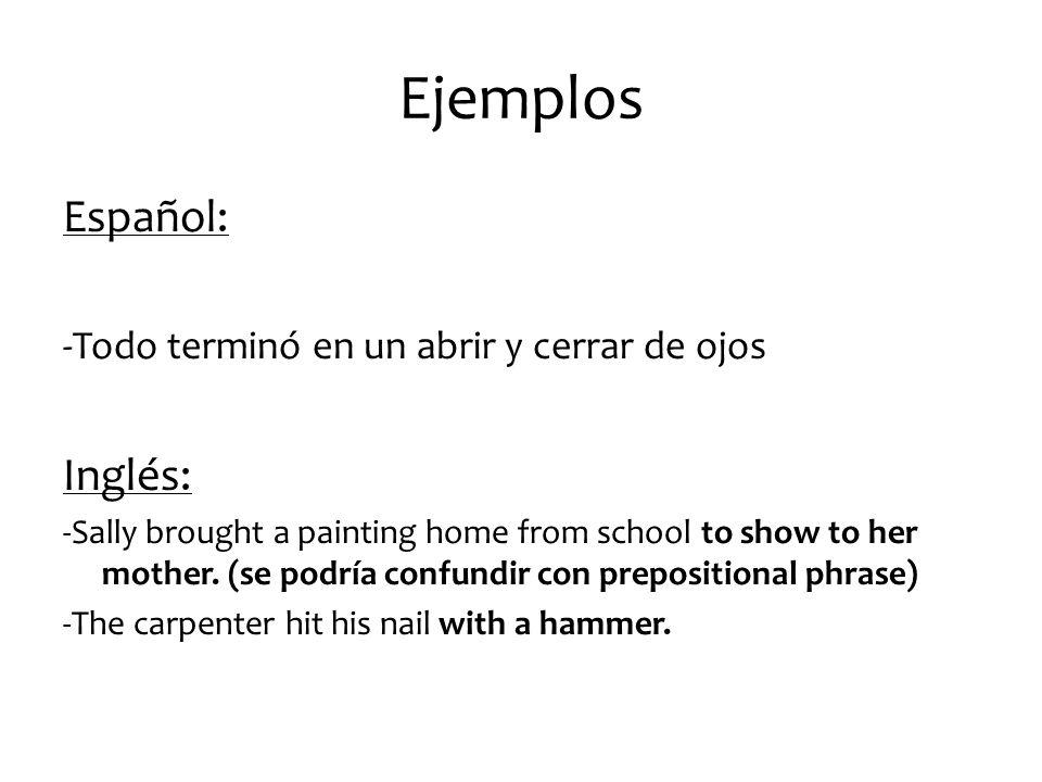 Ejemplos Español: Inglés: -Todo terminó en un abrir y cerrar de ojos