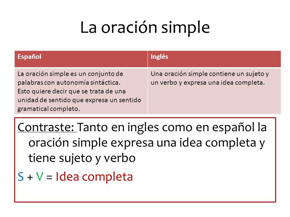 La oración simple Español. Inglés. La oración simple es un conjunto de palabras con autonomía sintáctica.