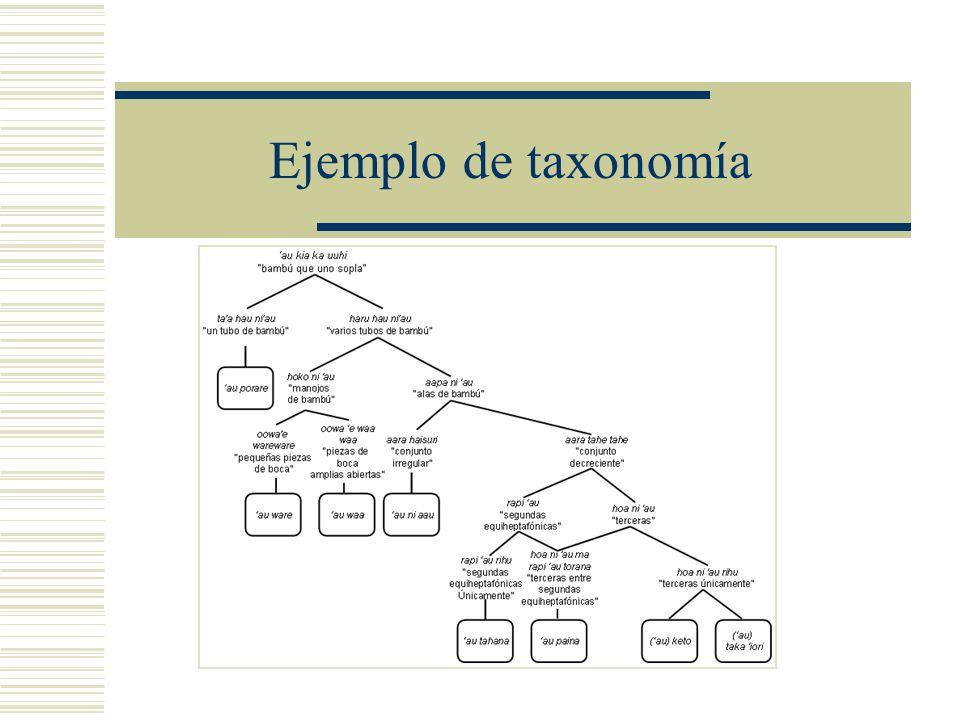 Ejemplo de taxonomía