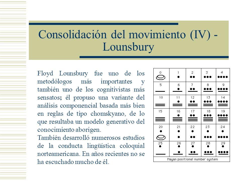 Consolidación del movimiento (IV) - Lounsbury