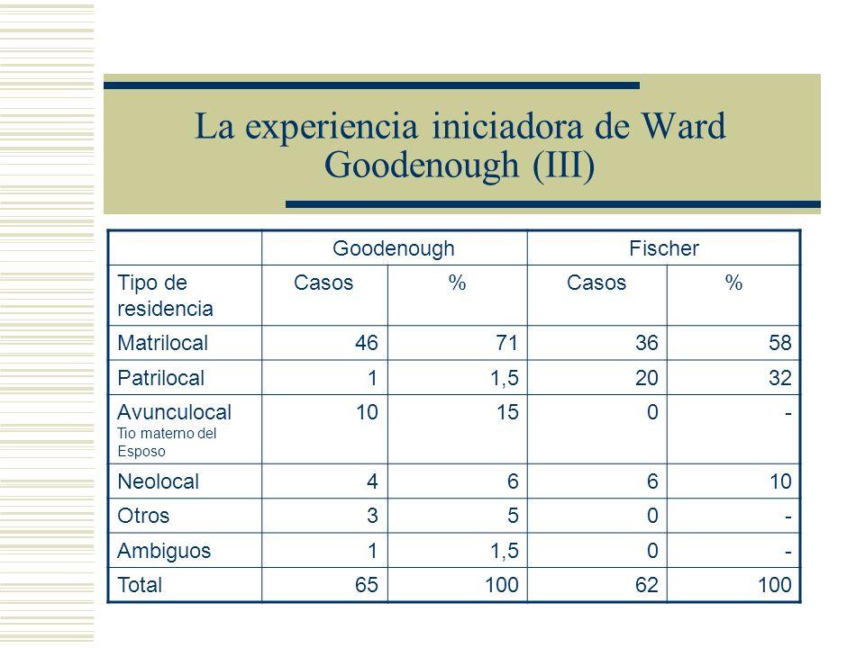 La experiencia iniciadora de Ward Goodenough (III)