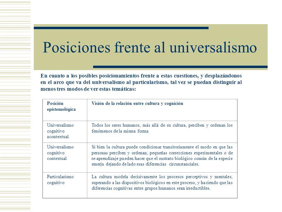 Posiciones frente al universalismo