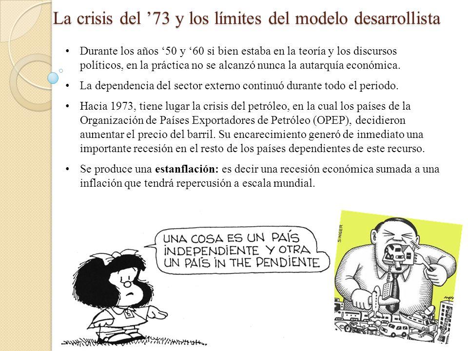 La crisis del '73 y los límites del modelo desarrollista