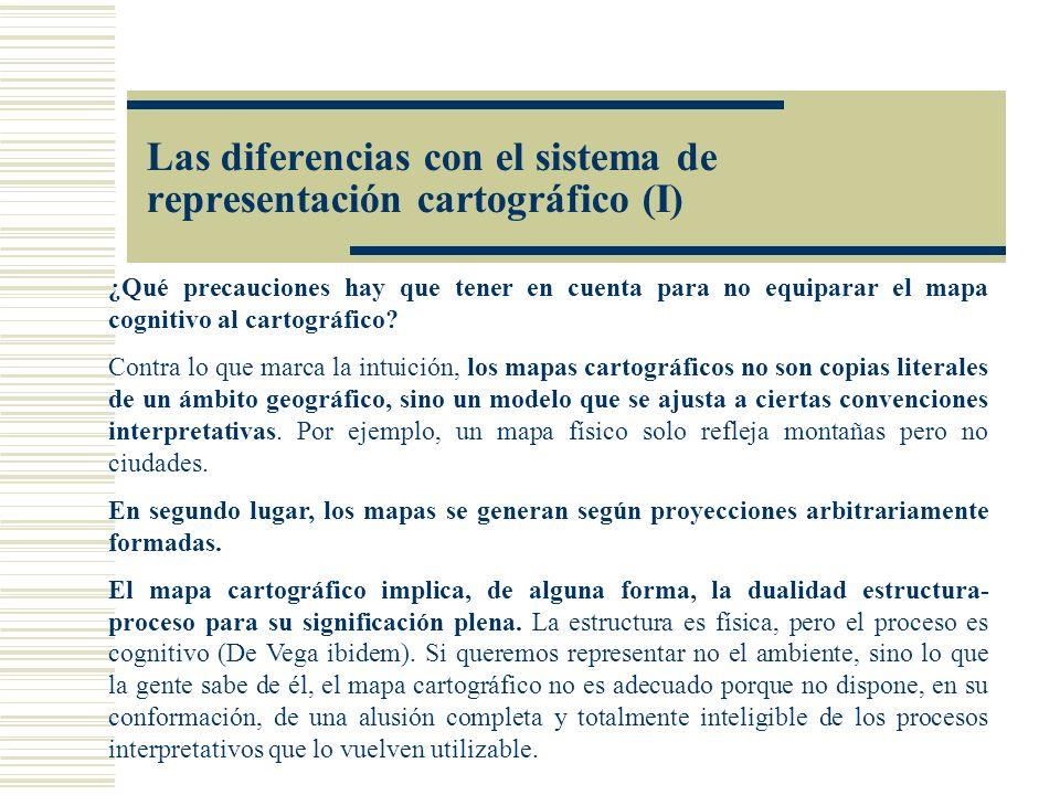 Las diferencias con el sistema de representación cartográfico (I)
