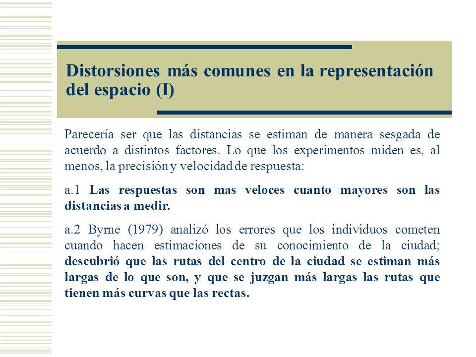 Distorsiones más comunes en la representación del espacio (I)