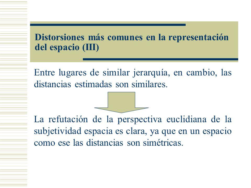 Distorsiones más comunes en la representación del espacio (III)