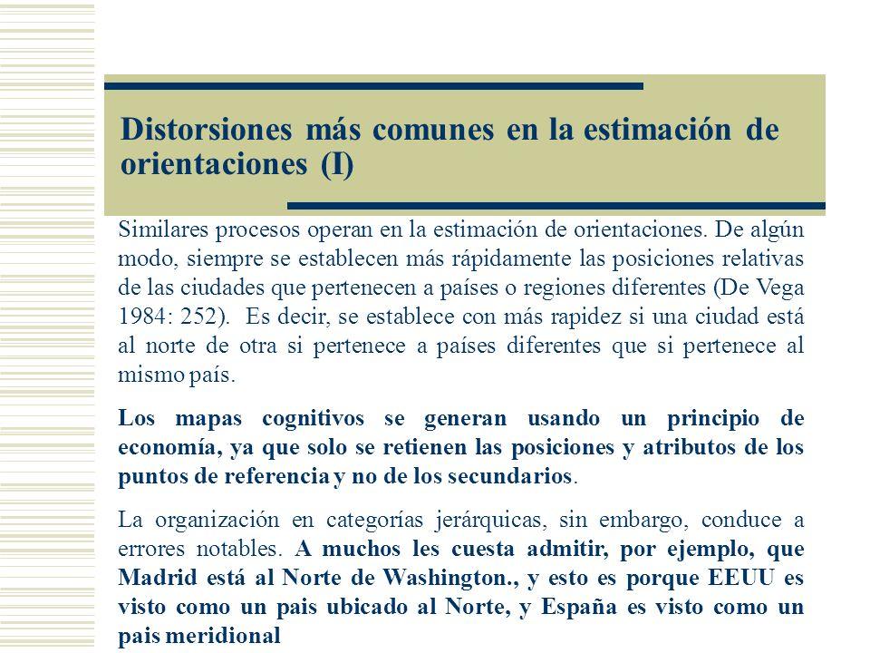 Distorsiones más comunes en la estimación de orientaciones (I)