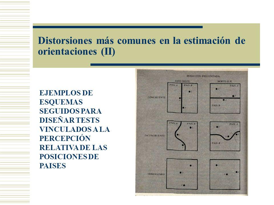 Distorsiones más comunes en la estimación de orientaciones (II)