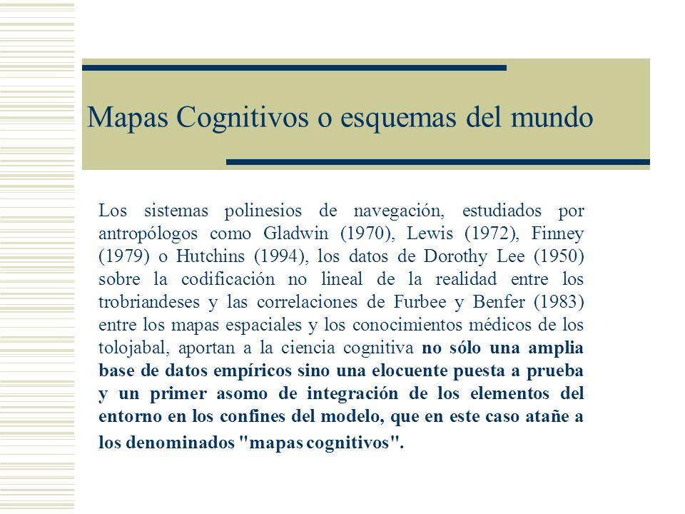 Mapas Cognitivos o esquemas del mundo
